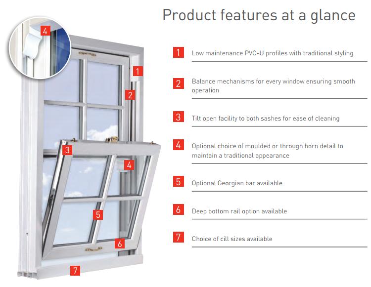 PVCu sash windows in glasgow